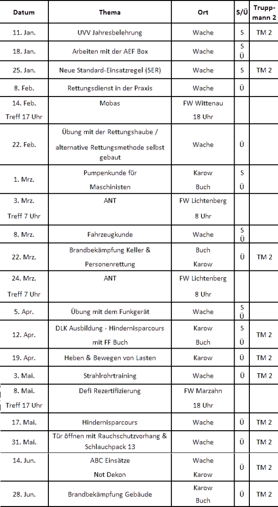 ausbildungssplan18_1